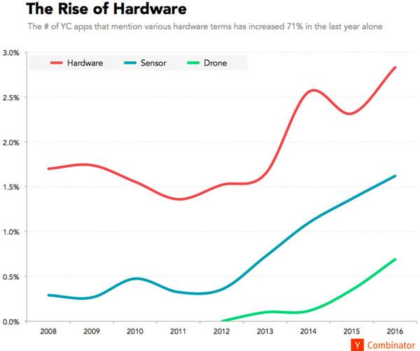 hardware-renaissance